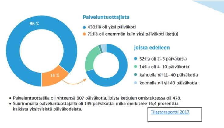 tilastoraportti